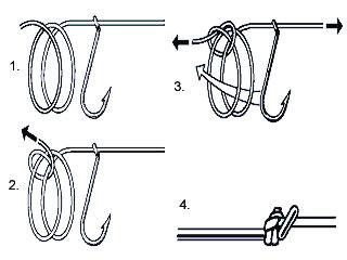 Doppelturle-Knoten